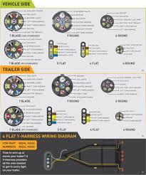 wiring diagrams trailer plug adapter trailer light wiring