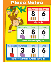 place value for 2nd grade place value chart 2nd grade 10th grade geometry worksheets