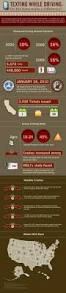 14 best driving statistics images on pinterest distracted