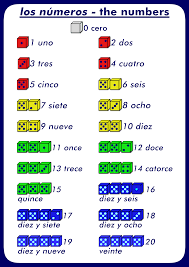 spanish for children u4 1 lesson plans 8 2 techniques and activities