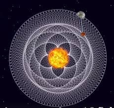 Vermont how fast does the earth travel around the sun images Graphics beautiful dance of the earth and venus around the sun png