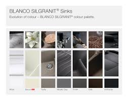 Blanco Kitchen Faucets Canada by Blanco Canada U0027s Largest Ever Product Launch Redefines Kitchen Design