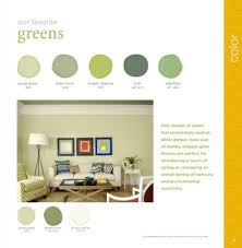 99 best kitchen colors images on pinterest kitchen colors color