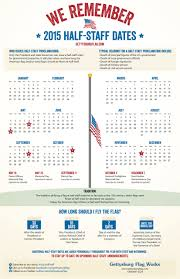 Flag Protocol Today Half Staff Calendar Gettysburg Flag Full Jpg 1650 2550