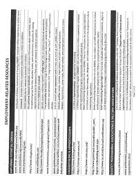 Federal Job Resume Help by Core Pages Airman U0026 Family Readiness Center Travis A U0026frc