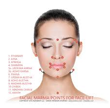 acupressure points for healthy skin acupressure treatment
