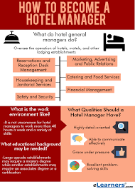 facilities manager resume sample want to know how to become a hotel manager find out here how to become a hotel manager how much do hotel managers make
