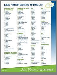 best 25 paleo shopping list ideas on pinterest paleo diet