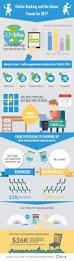 online booking u0026 no show trends in 2017 infographic visualistan