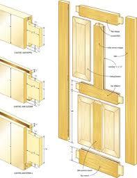 Parts Of An Exterior Door Skillful Parts Of Door Best Wood For Exterior Door Jamb Door Frame