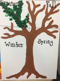 what does a tree look like in the summer fort kindergarten