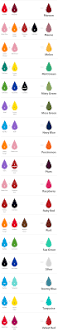 use chefmaster u0027s custom color creation guide to make any color of