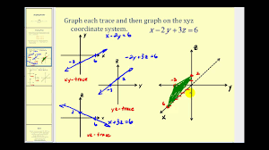 graphing a plane on the xyz coordinate system using traces youtube