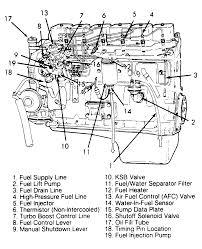 nissan sentra fuel pump 91 dodge 65 mph wont start lift pump gasp the injector pump