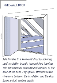 button up attic doors and kneewalls old house web