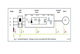 doepke vsd installations u2013 what do you do about rccb protection