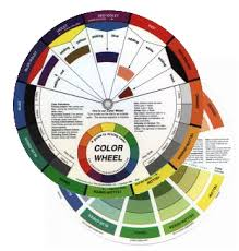 color wheels u0026 mixing charts createx competence in airbrushing