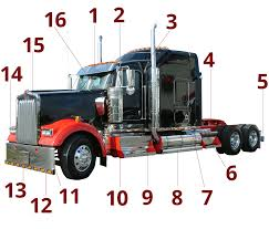 kenworth chrome accessories canada kenworth products stainless steel and aluminium accessories