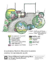 water efficient landscaping ideas hayward california