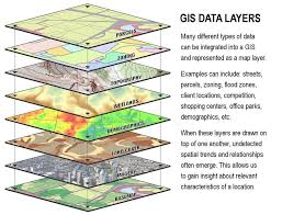 gis maps geographic information system gis falmouth ma