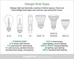 flood light bulb types modest par l types a ideas exterior laundry room decor hardware