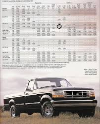 Ford F150 Truck Manual - chevrolet pokes holes literally in ford f 150 u0027s aluminum