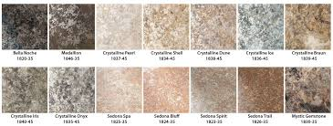 Formica Laminate Kitchen Cabinets Laminate Countertops Kitchen Cubes Factory Direct Cabinets