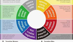 psychological effects of color effects of colors helena source net