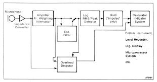 fisica tecnica dispense misure elettriche dispense 28 images esempio di file per le