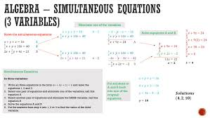 leaving certificate maths notes
