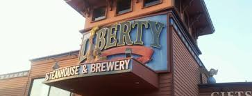 Top Bars In Myrtle Beach The 15 Best Places With A Happy Hour In Myrtle Beach