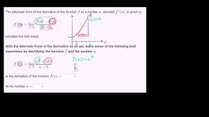taking derivatives calculus all content first year khan academy