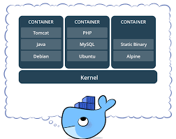what is a container docker