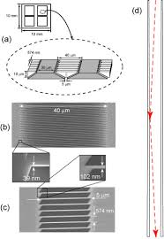 cat orie si e auto b osa blazed high efficiency x diffraction via transmission