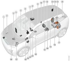 bmw i3 vehicle electrical system control units location