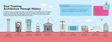 cool architecture filled with fantastic facts for kids of all