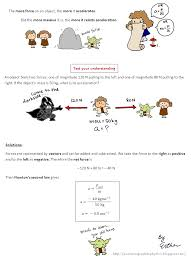 a cartoon guide to physics newton u0027s second law of motion