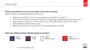 adobe digital insights recap report 2016