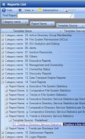 how to set up a basic kpi template for ad varonis systems