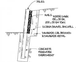 A Quick Guide To Retaining Walls Using Pine Poles Croft Poles - Timber retaining wall design