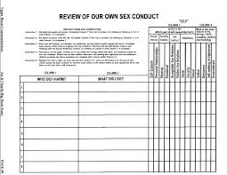 al anon 4th step worksheet the best and most comprehensive
