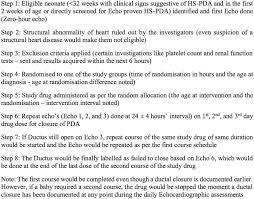 oral paracetamol versus oral ibuprofen for closure of