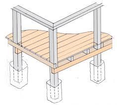 Decks And Pergolas Construction Manual woodwork bench plans 9u0027x10