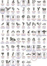 tahitian symbols and meanings symbols meaning