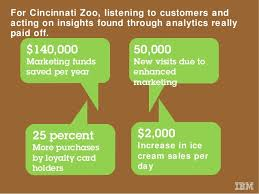 Zoo Increases Sales And Enhances Cincinnati Zoo Driving Bottom Line Results With Analytics