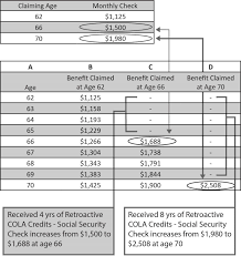 social security benefits table why your social security statements are wrong grandparents com