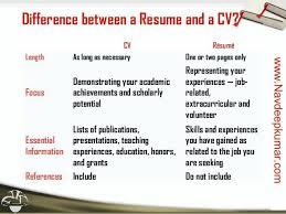 resume cv examples how to write cv resume sample resume english