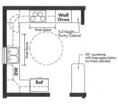 floor plans for kitchens universal design modular home plans for kitchens bathrooms