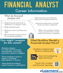 Do All Jobs Require A Resume by What Does A Financial Analyst Do L The Best Career Guide