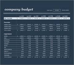 budget for business plan template 13 business budget templates